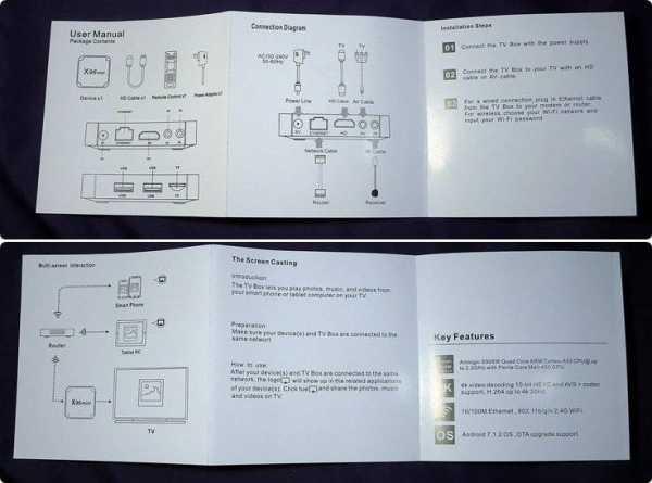 Tv box x96 инструкция на русском – Обзор ТВ-приставки X96